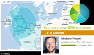Ancestry DNA Result Example