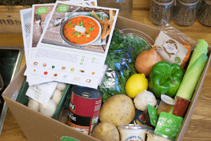 Meal Kit Industry Overview & Statistics