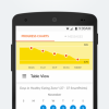 Weight Watchers App Progress Charts