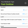 Jillian Michaels app meal planner,